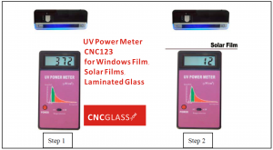 UV Power Meter CNC123 for Windows Film, Solar Films, Laminated Glass